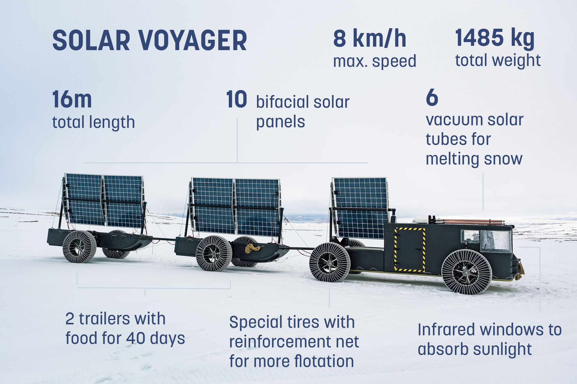 solar%20voyager%20facts_0.jpg